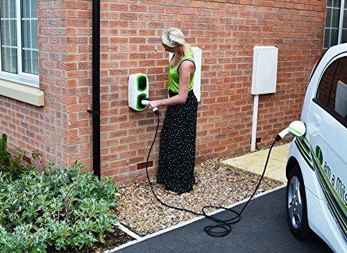 Wallbox pared coche eléctrico. Qué es un Wallbox