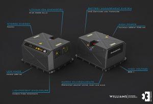 Baterías eléctricas Williams para el ODYSSEY21